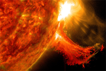 astrology predict solar flares